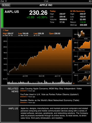 bloomberg-for-ipad-2