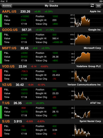 bloomberg-for-ipad-3