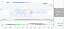 statcounter-dec-browser-hk