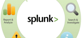 splunk-diagram_wheel