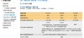 china-mobile-3g338a-unlimited-hspa-data-plan