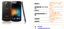 samsung-galaxy-nexus-drop-1698