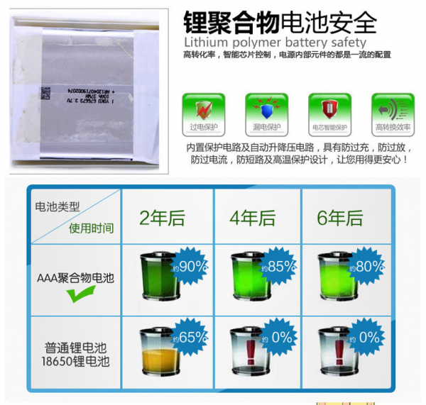 lithium-polymer-battery-18650-battery