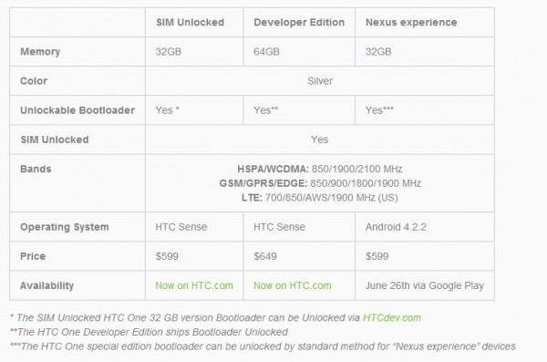 htc-one-google-nexus-edition-1