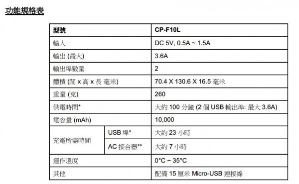 sony-cp-f10l-announced-hk-599-spec