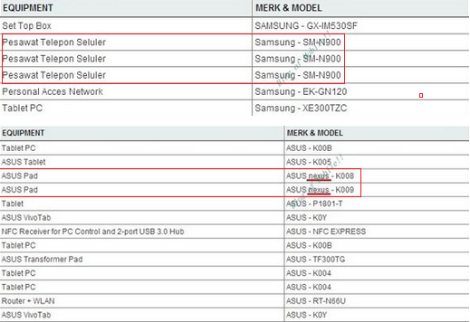 samsung-galaxy-note-iii-nexus-7-leaked-in-indonesia-website