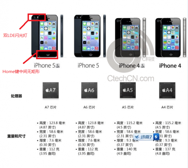 apple-iphone-5s-spec-leaked-1