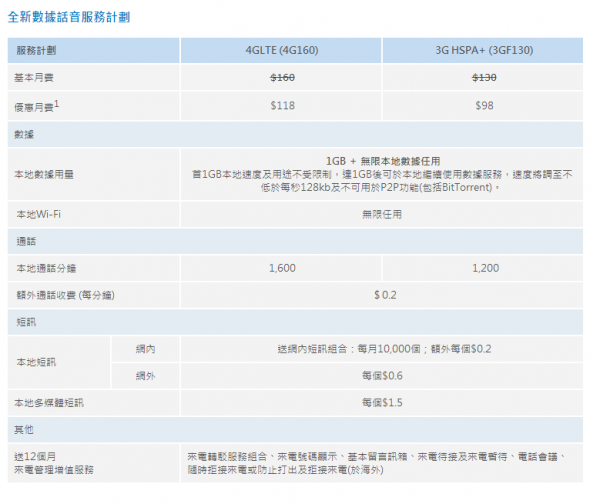 china-mobile-hk-new-3g-hspa-plan-98-4g-lte-118-1