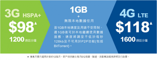 china-mobile-hk-new-3g-hspa-plan-98-4g-lte-118