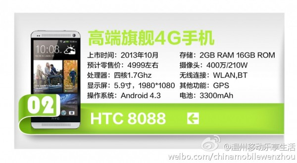 htc-one-max-8088-spec