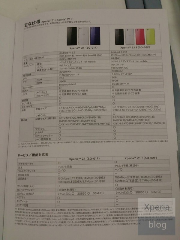 sony-xperia-z1-and-xperia-z1-f-a