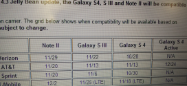 samsung-android-4-3-upgrade-schedule-leaked