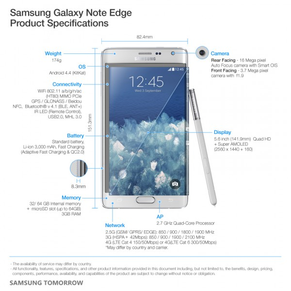 samsung-galaxy-note-edge-announced-spec