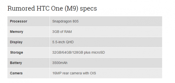 htc-one-m9-spec-leaked