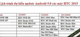 htc-android-5-0-update-schedule