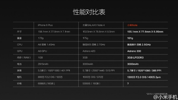 xiaomi-note-announced-11