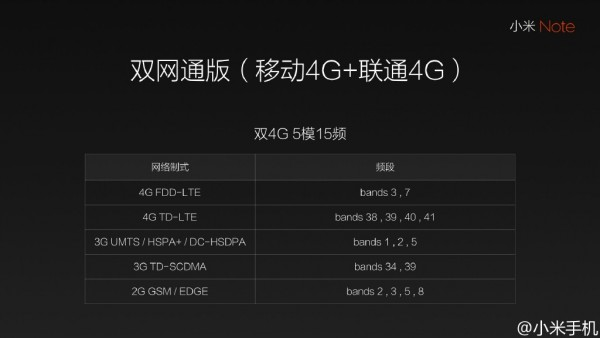 xiaomi-note-announced-12