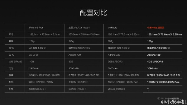 xiaomi-note-pro-810-edition-announced-2