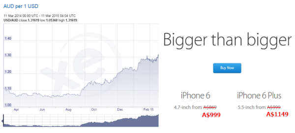 iphone-6-become-more-expensive-in-some-country