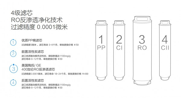 xiaomi-water-purifier-rmb-1299-4