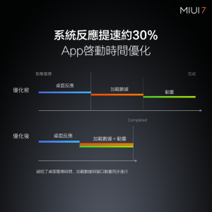 miui-7-international-version-announced-1