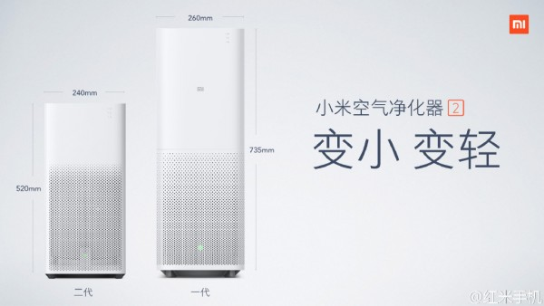 mi-air-purifier-2-announced-rmb-699-1