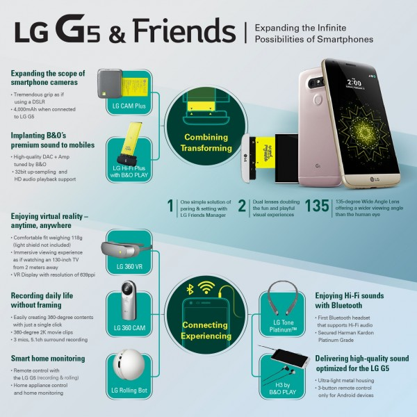lg-g5-announced-first-ever-modular-smartphone-2