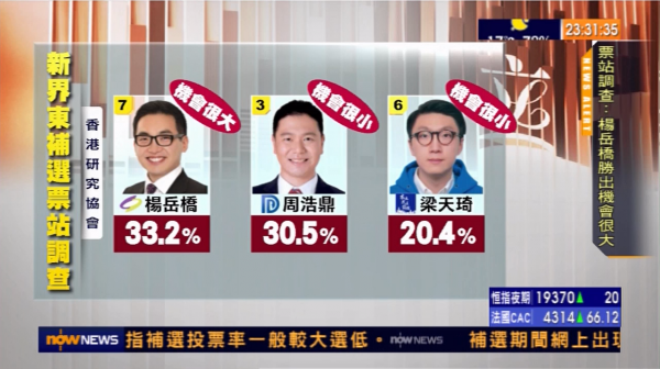 now-nt-east-leg-exit-poll-1