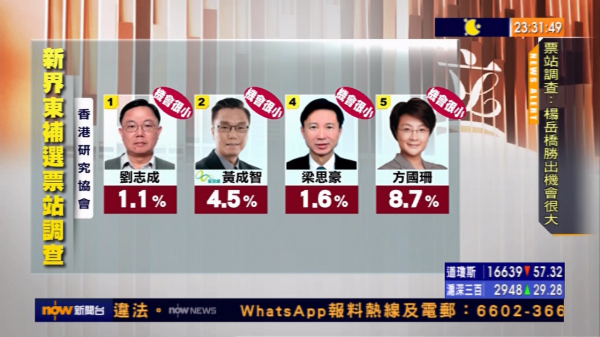 now-nt-east-leg-exit-poll-2