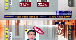 now-nt-east-leg-exit-poll