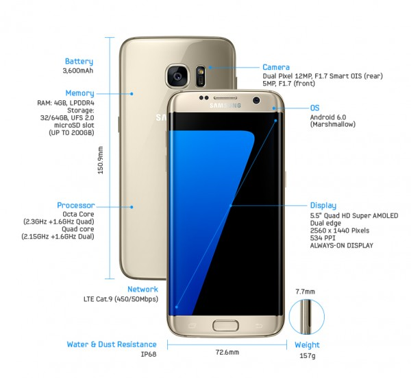 samsung-galaxy-s7-edge-and-s7-announced-in-mwc-2016-4