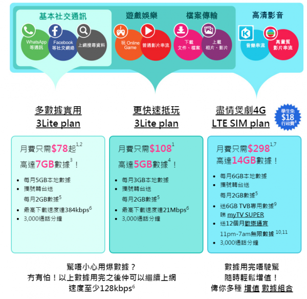 3hk-announced-elderly-and-student-plan-2