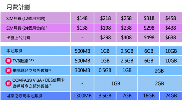 3hk-may-promotion-4g-plan-max-14gb-free-data-2