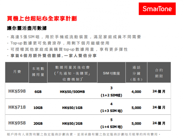smartone-family-plan-double-data-2