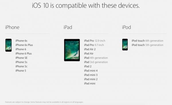 apple-ios-10-compatiable-list-1