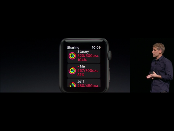 apple-watchos-3-announced (9)