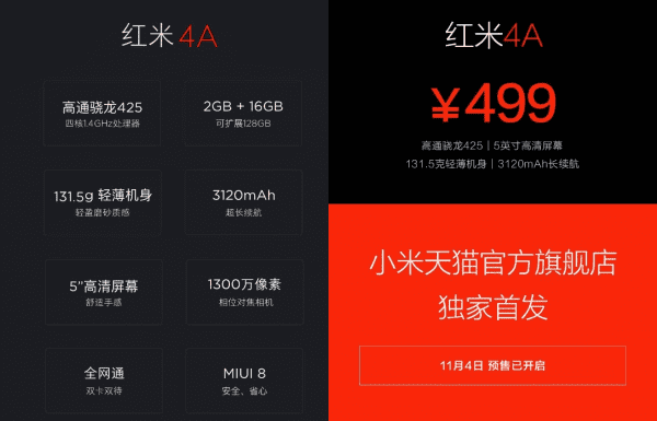 mi-redmi-4a-announced-rmb-499-1