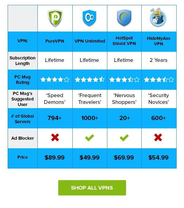 Private internet access vpn streaming